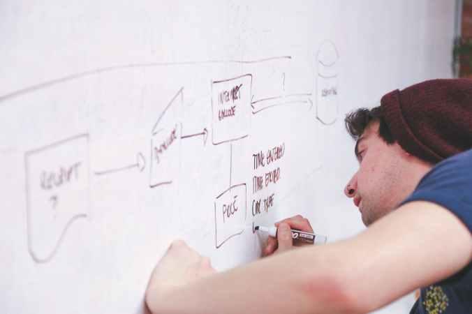 whiteboard sketching design planning